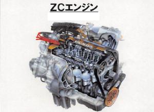 ZCエンジン